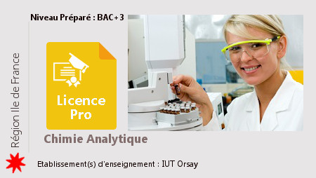 Licence Pro Chimie Analytique